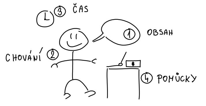 obr.1 V1.0